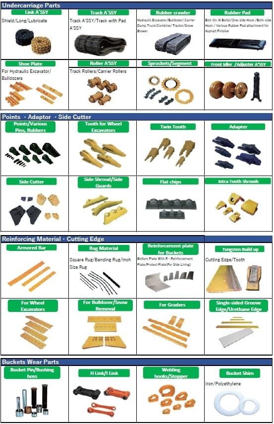 Construction machine parts